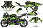 Kawasaki Ninja 636 ZX6-R Ninja Graphics Kit 2013-2015