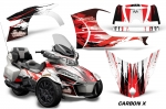 Can-Am BRP Spyder RTS 2014-2016 Graphics Kit