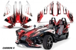 Polaris Slingshot SL 2015-2016 Graphics Kit